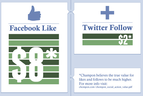 Infografik Fan Value pcmag.com