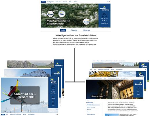 Illwerke Tourismus - Multi-Portal-Konzept