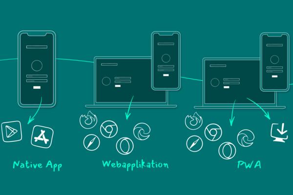 Native App, WebApp oder PWA Sechs Kriterien, die bei der Entscheidung helfen